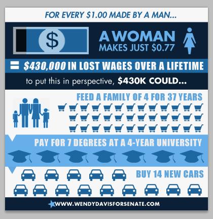 perte pour le capitalisme, gain pour la classe des hommes